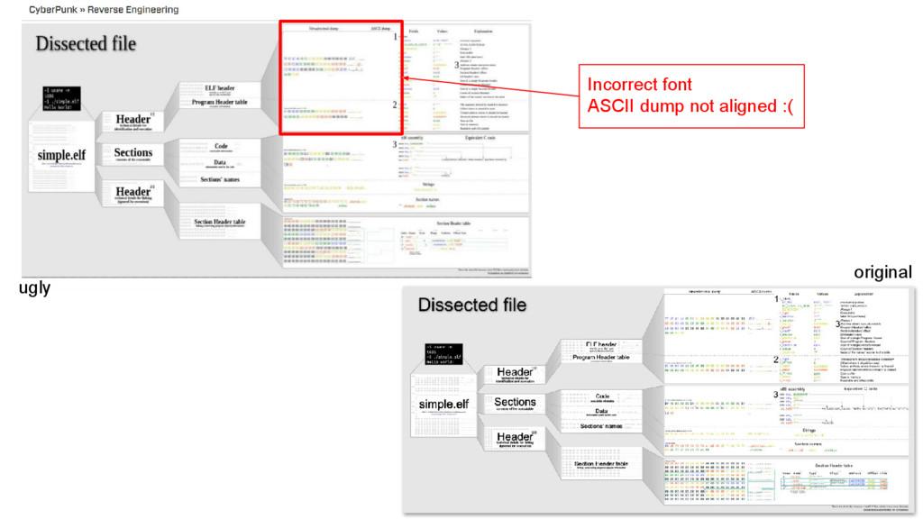 Incorrect font ASCII dump not aligned :( ugly o...