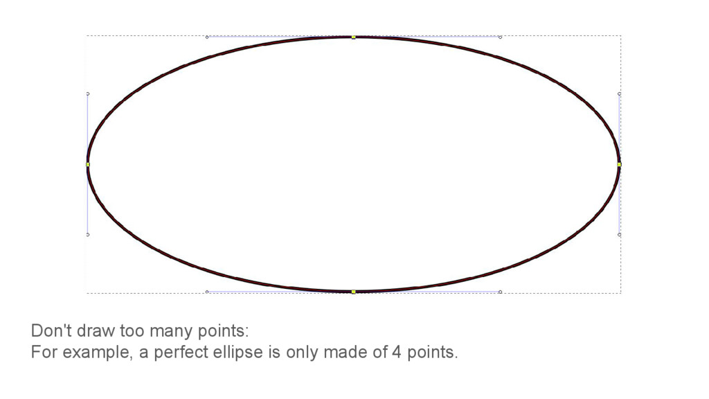 Don't draw too many points: For example, a perf...