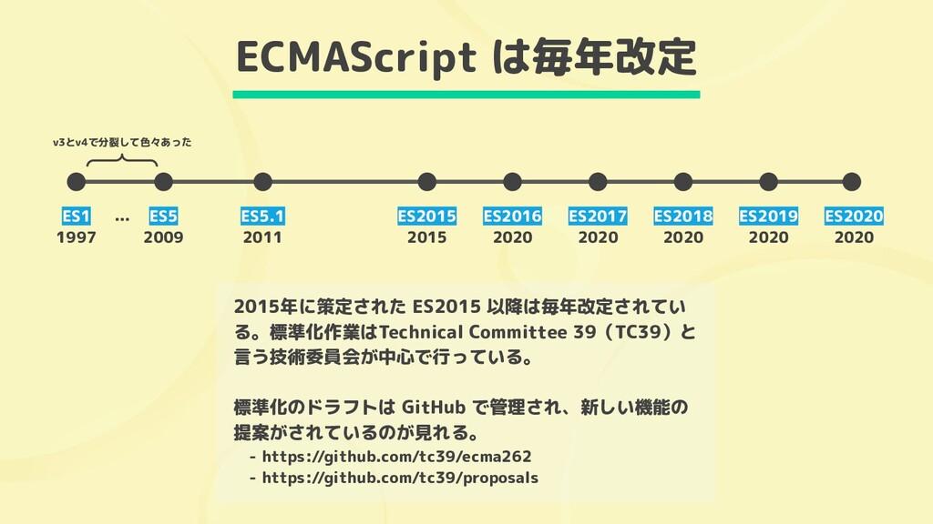 ECMAScript は毎年改定 2015年に策定された ES2015 以降は毎年改定されてい...