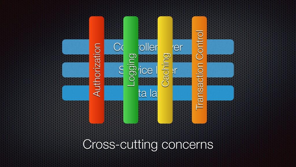 Cross-cutting concerns Data layer Service layer...