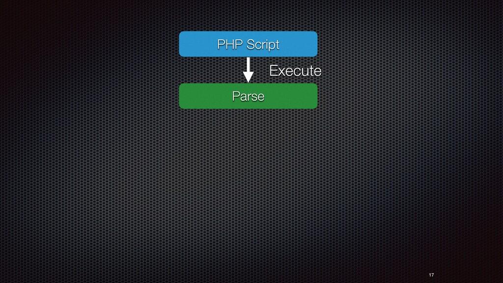 17 PHP Script Parse Execute
