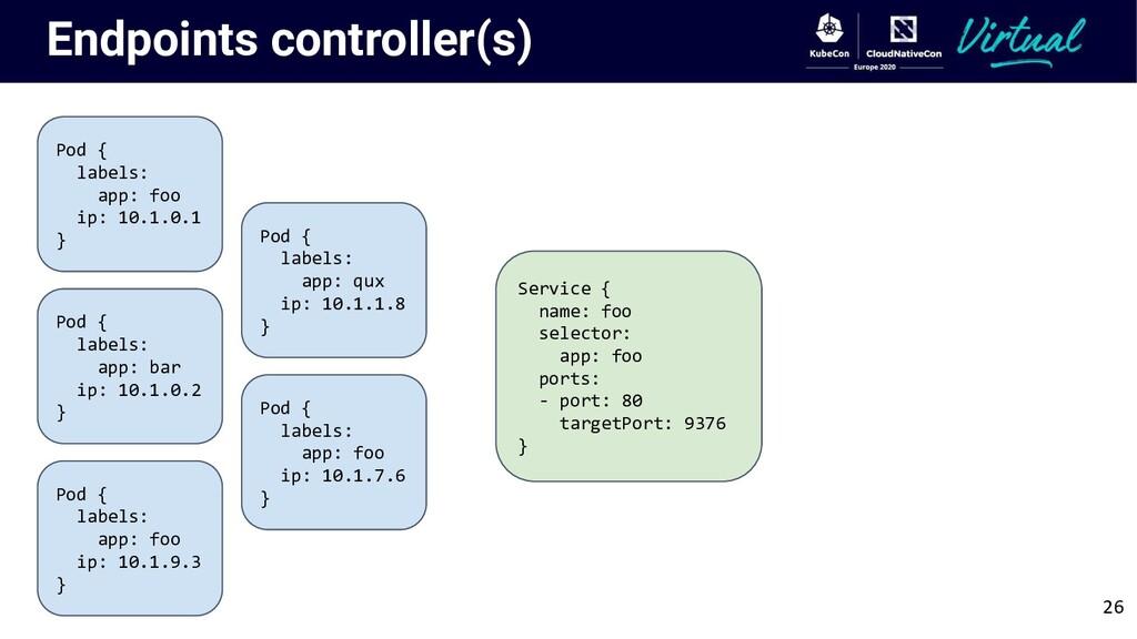 Endpoints controller(s) Pod { labels: app: foo ...