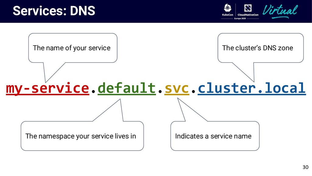 Services: DNS The name of your service The name...