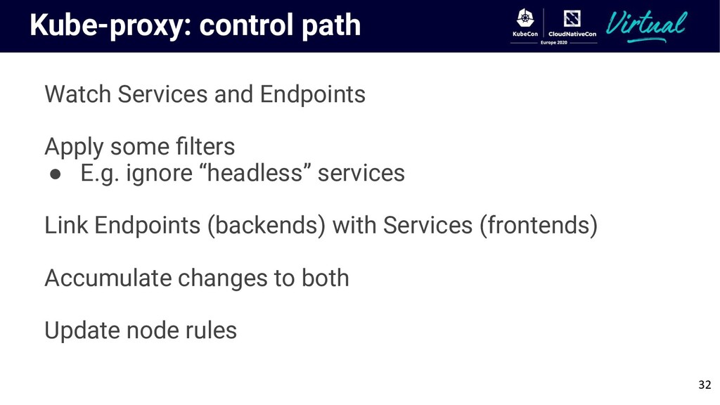 Kube-proxy: control path Watch Services and End...
