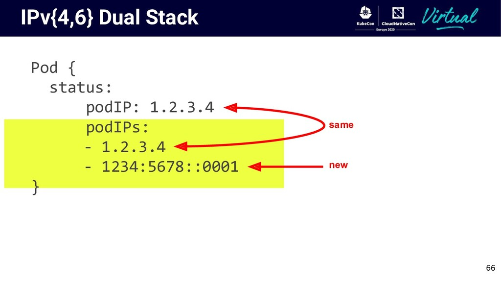 IPv{4,6} Dual Stack Pod { status: podIP: 1.2.3....