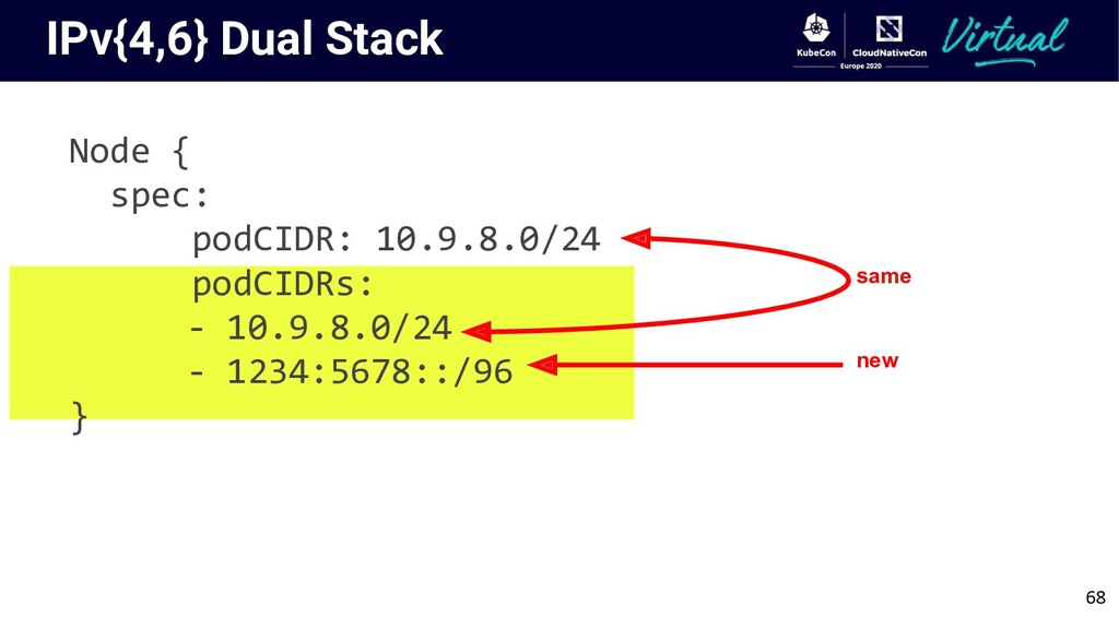 IPv{4,6} Dual Stack Node { spec: podCIDR: 10.9....