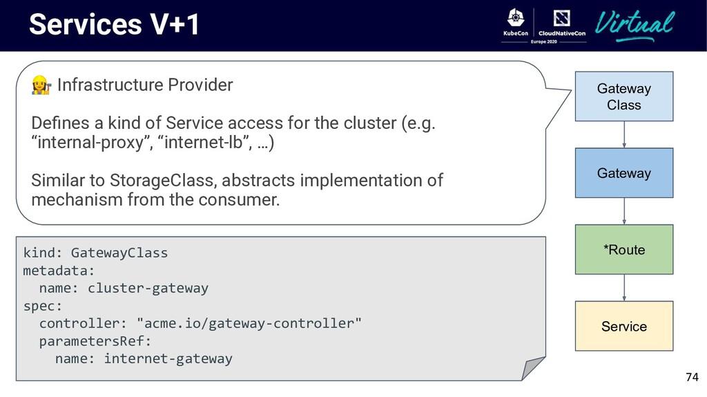 Services V+1 74 Gateway Class Gateway *Route Se...