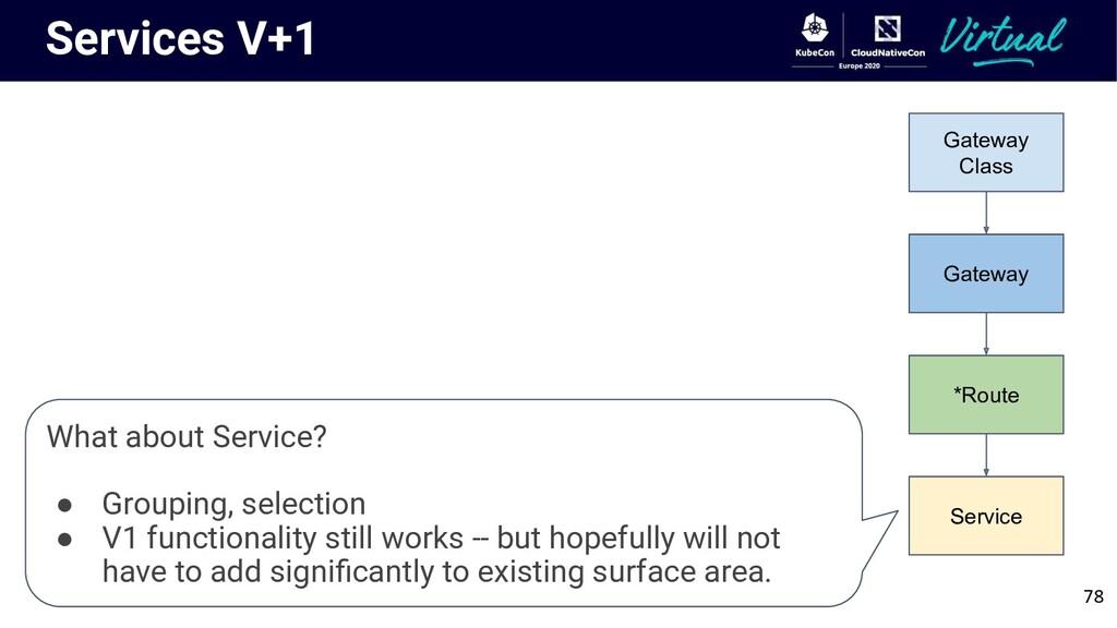 Services V+1 78 Gateway Class Gateway *Route Se...