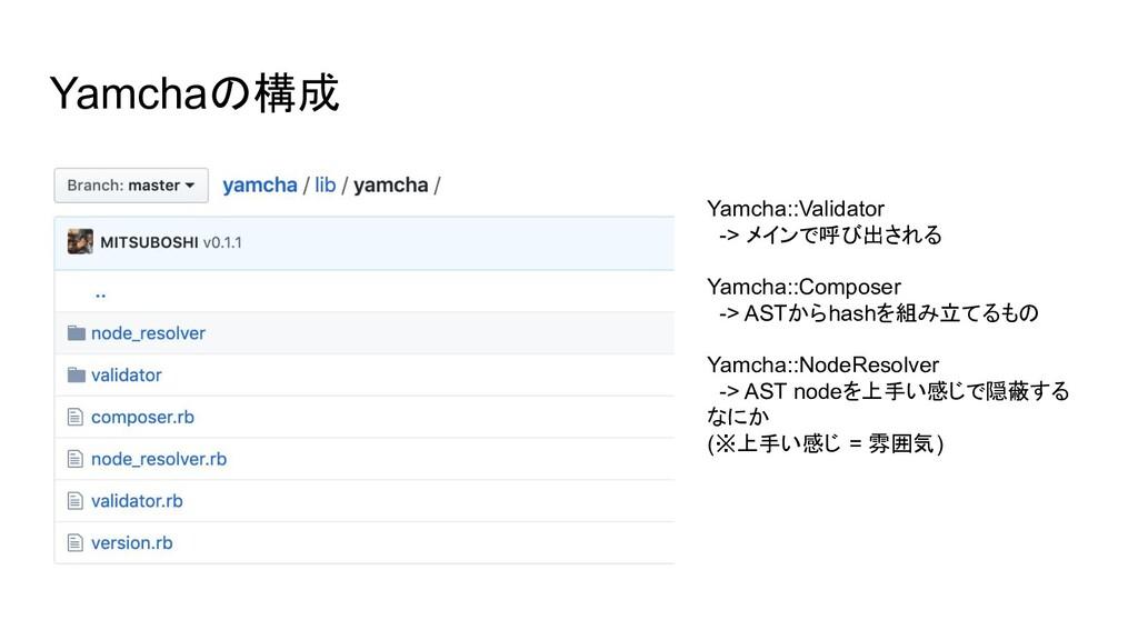 Yamchaの構成 Yamcha::Validator -> メインで呼び出される Yamch...