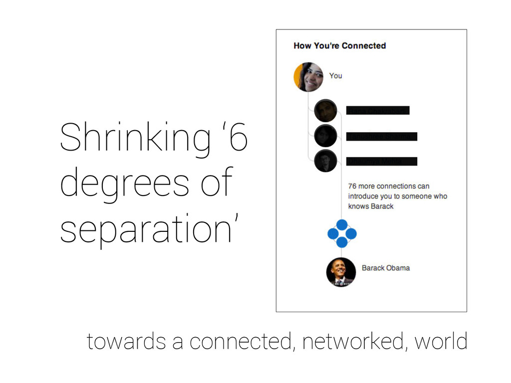 Shrinking '6 degrees of separation' towards a c...