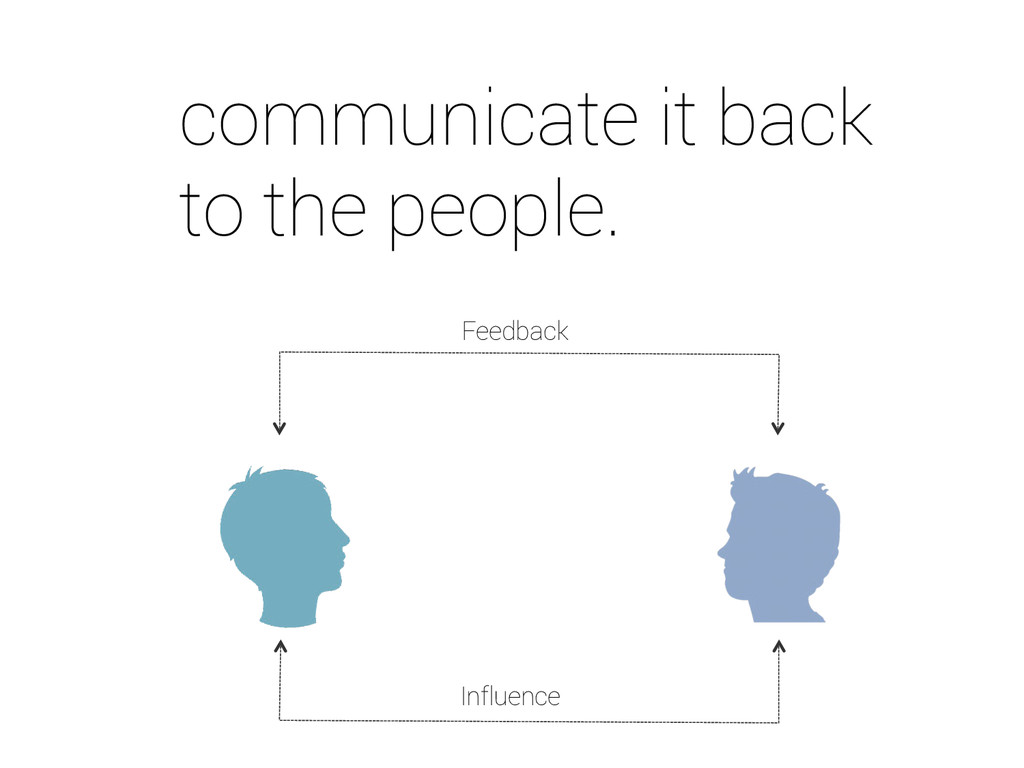 communicate it back to the people. Feedback Inf...