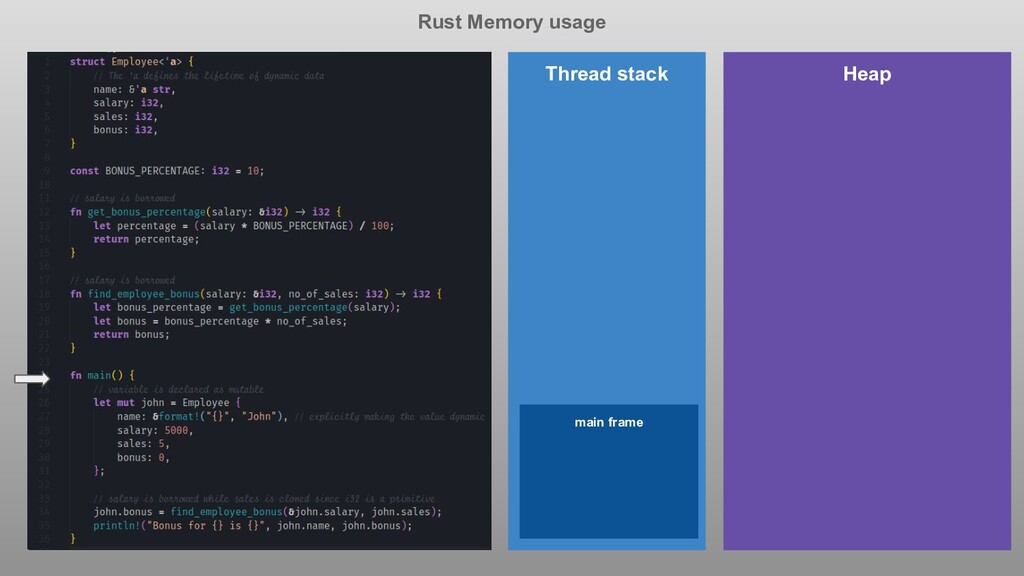 Rust Memory usage Heap Thread stack main frame