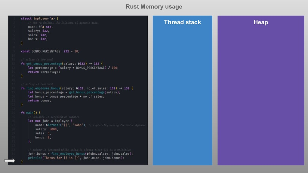 Rust Memory usage Heap Thread stack