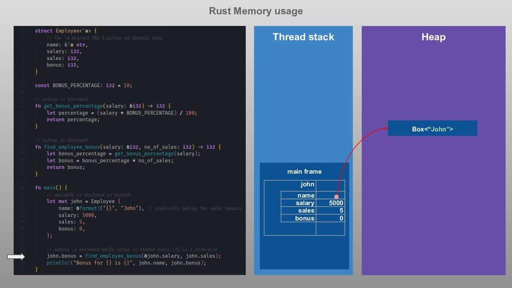 Rust Memory usage Heap Thread stack main frame ...