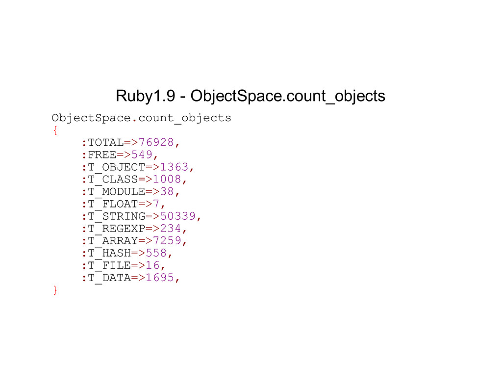 Ruby1.9 - ObjectSpace.count_objects ObjectSpace...