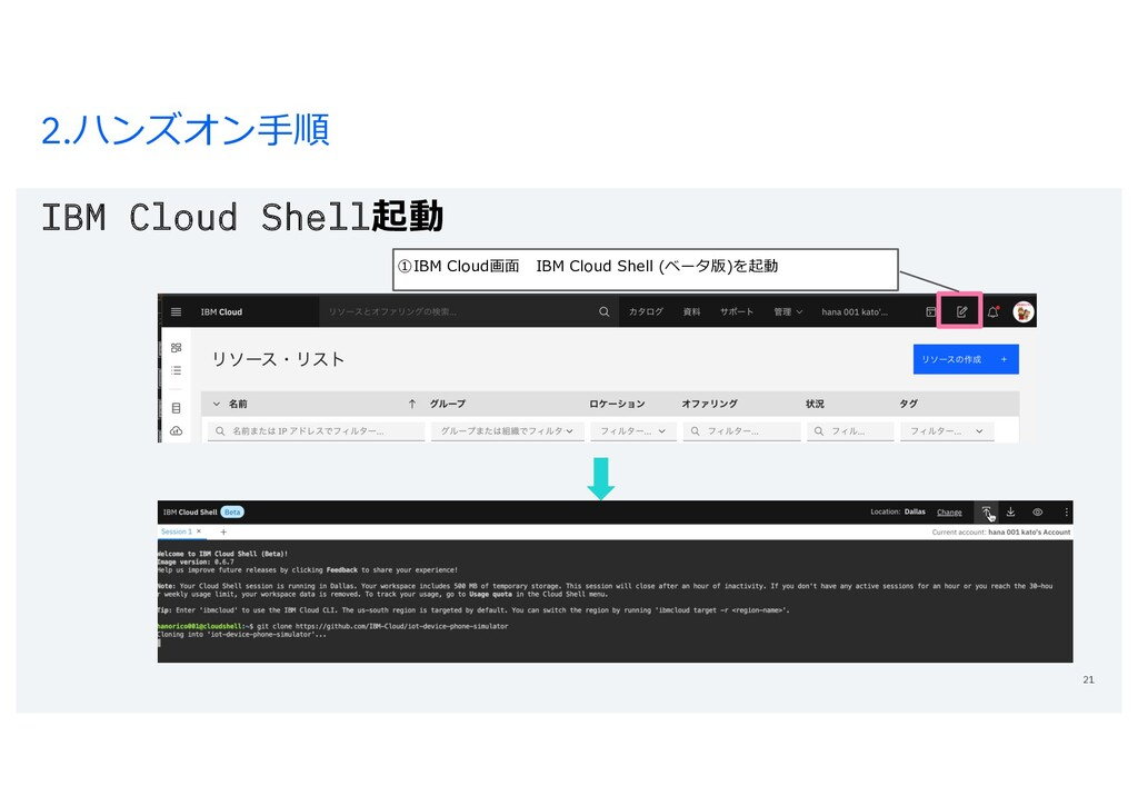 2.ハンズオン⼿順 IBM Cloud Shell起動 21 ①IBM Cloud画⾯ IBM...