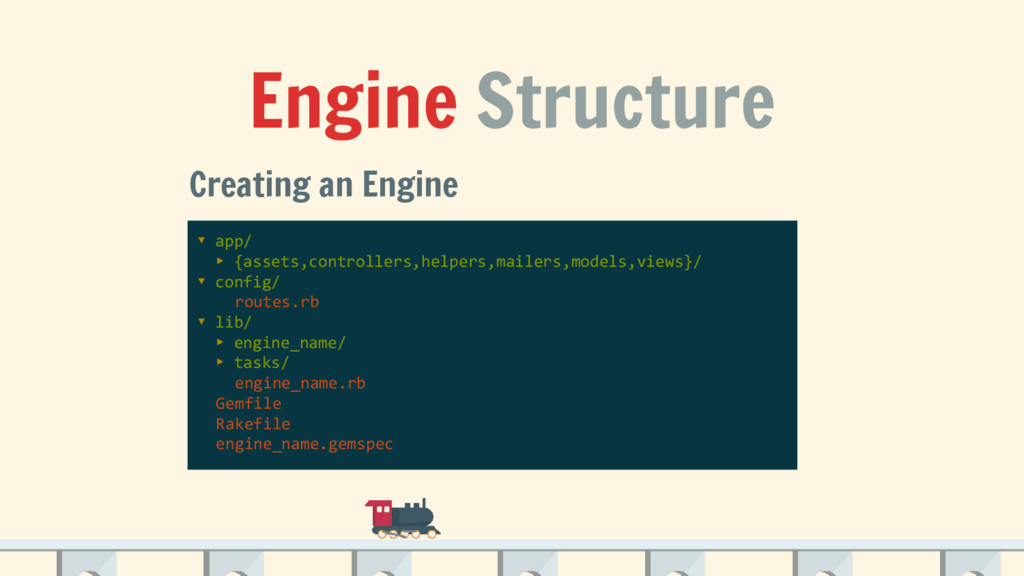 Engine Structure Creating an Engine ▾ app/ ▸ {a...
