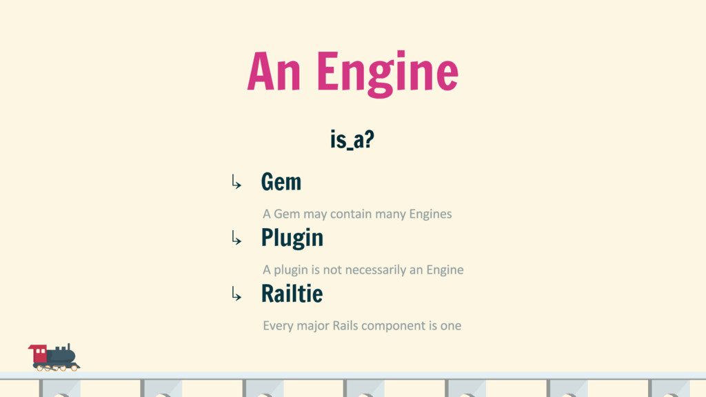 An Engine is_a? ↳ Gem ↳ Plugin ↳ Railtie