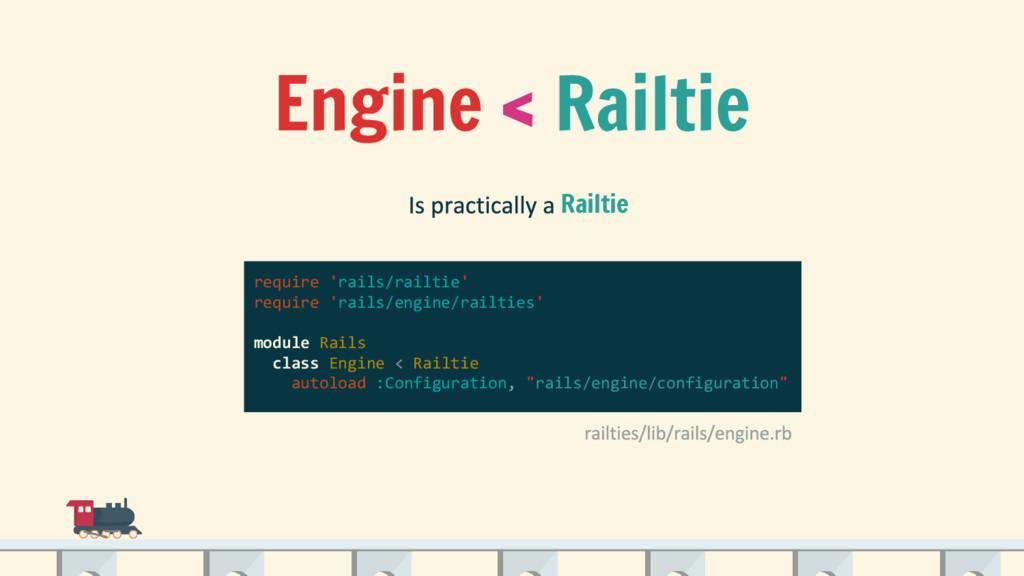 Engine < Railtie Railtie require 'rails/railtie...