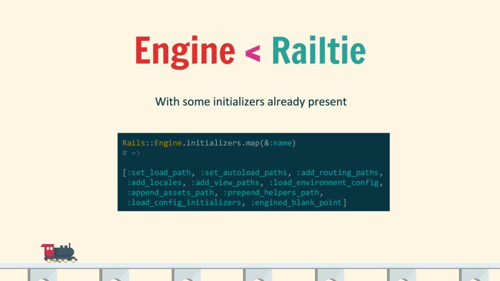 Engine < Railtie Rails::Engine.initializers.map...