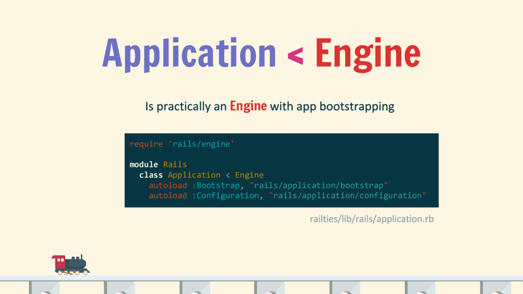 Application < Engine Engine require 'rails/engi...