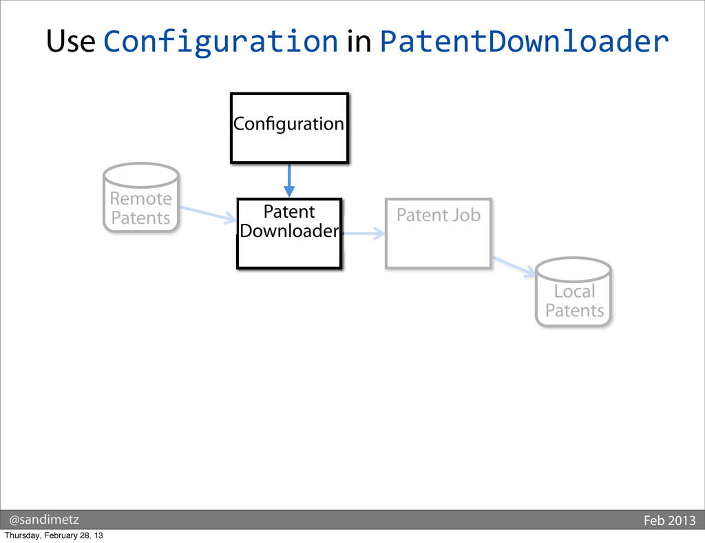 @sandimetz Feb 2013 Use Configuration in Patent...