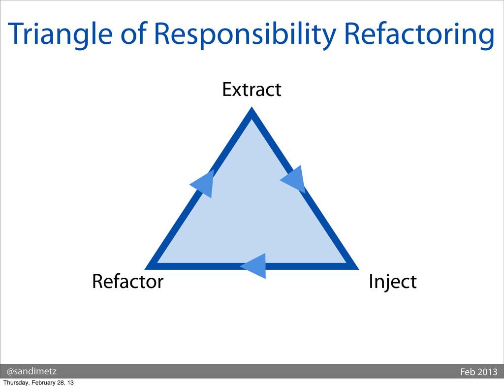 @sandimetz Feb 2013 Triangle of Responsibility ...