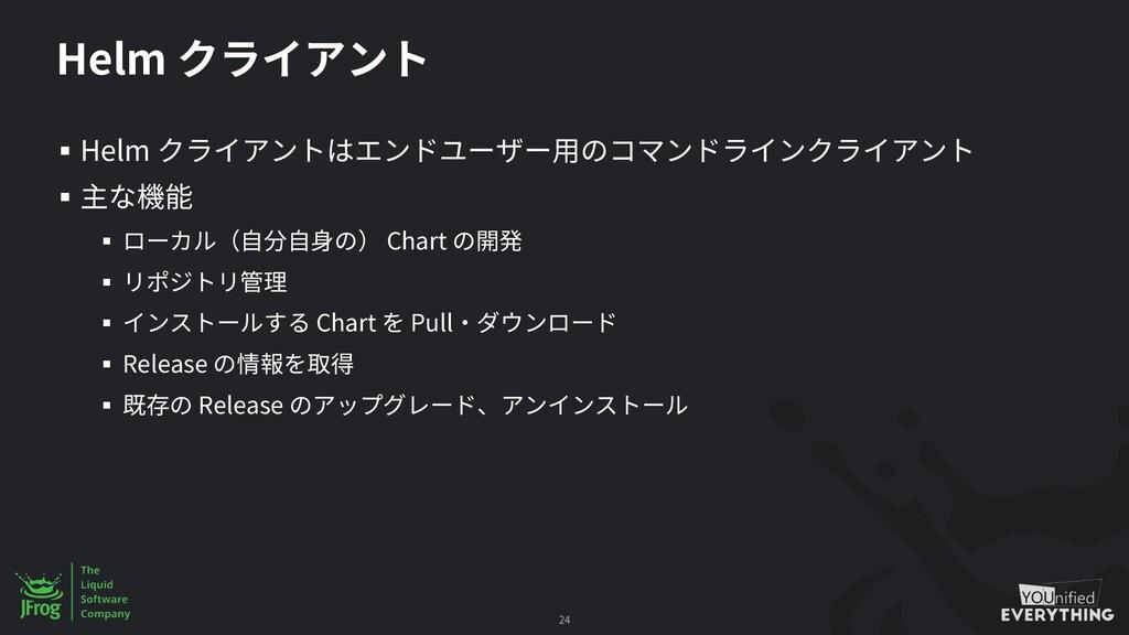 Helm § Helm § § Chart § § Chart Pull § Release ...