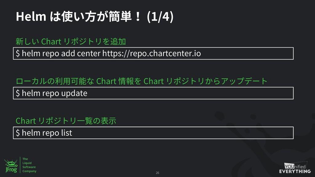 Helm (1/4) 26 Chart $ helm repo add center http...