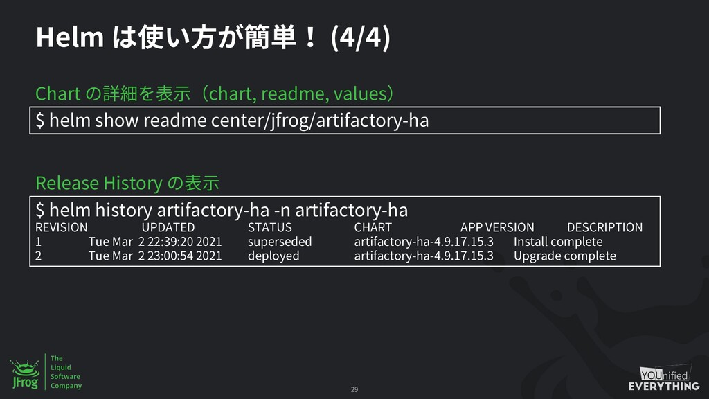 Helm (4/4) 29 Chart chart, readme, values $ hel...