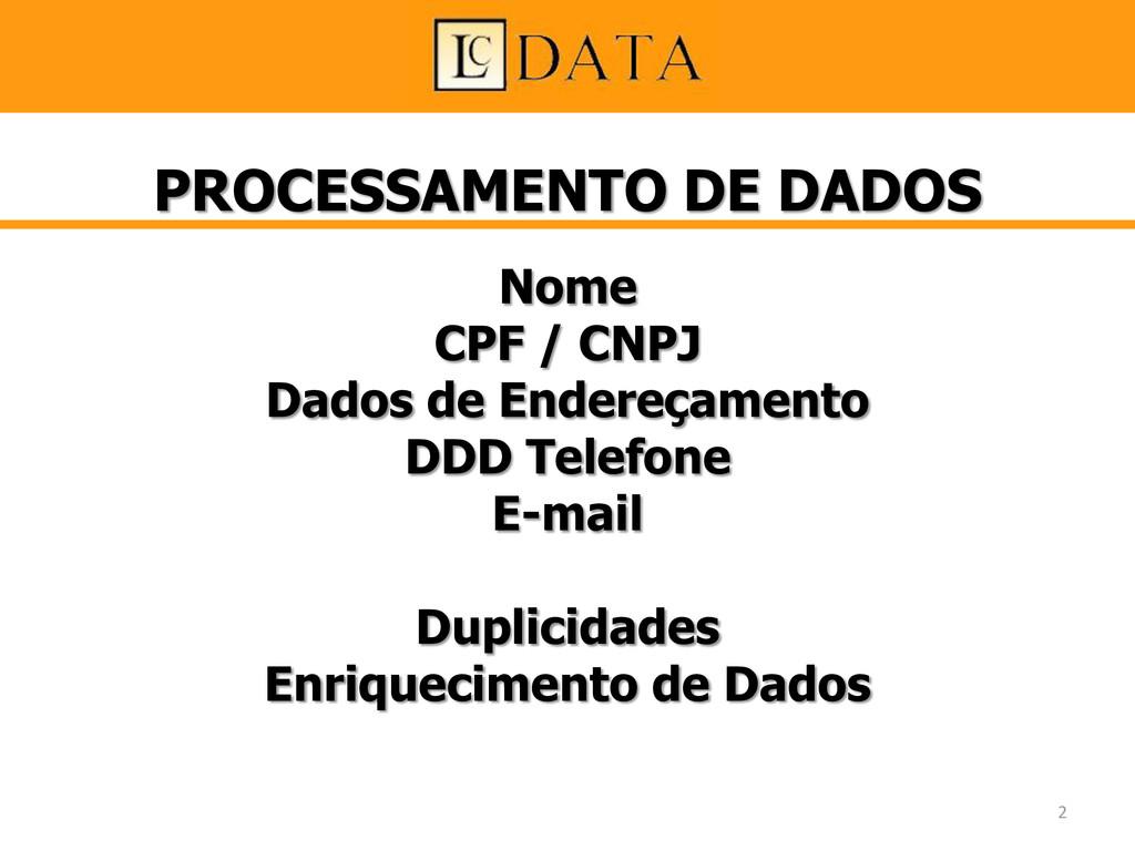 PROCESSAMENTO DE DADOS Nome CPF / CNPJ Dados de...