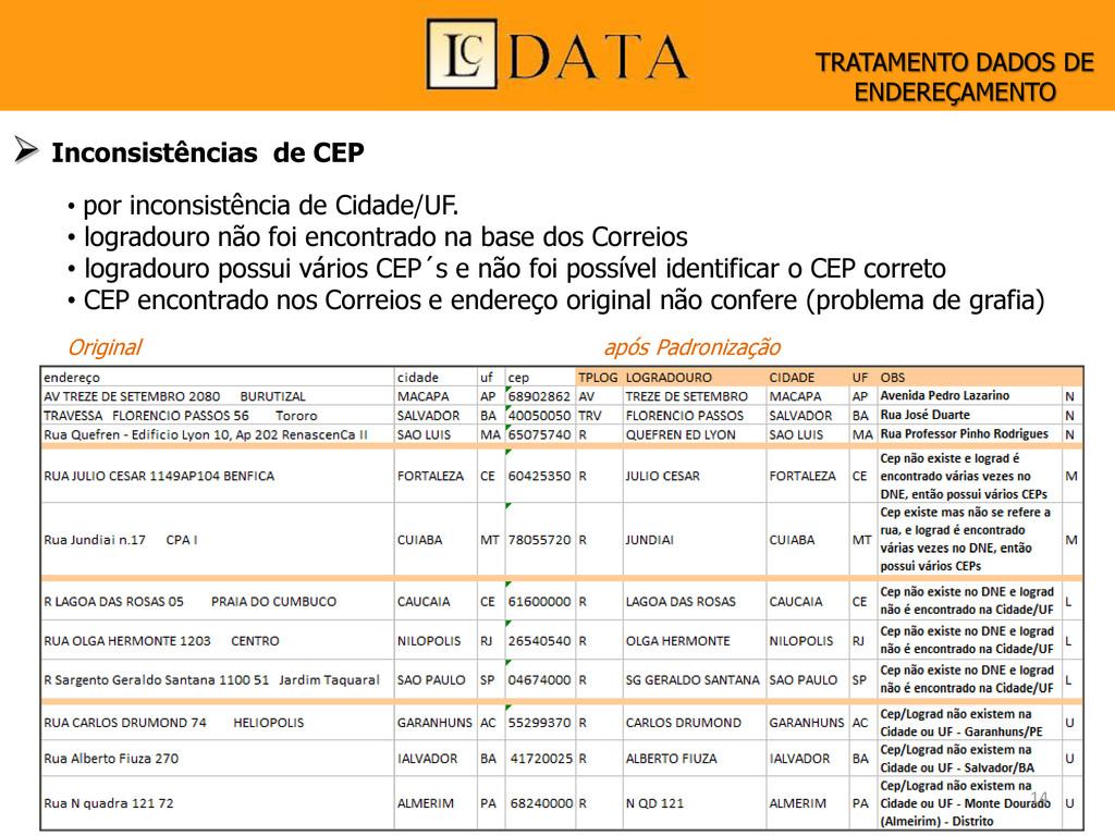  Inconsistências de CEP • por inconsistência d...