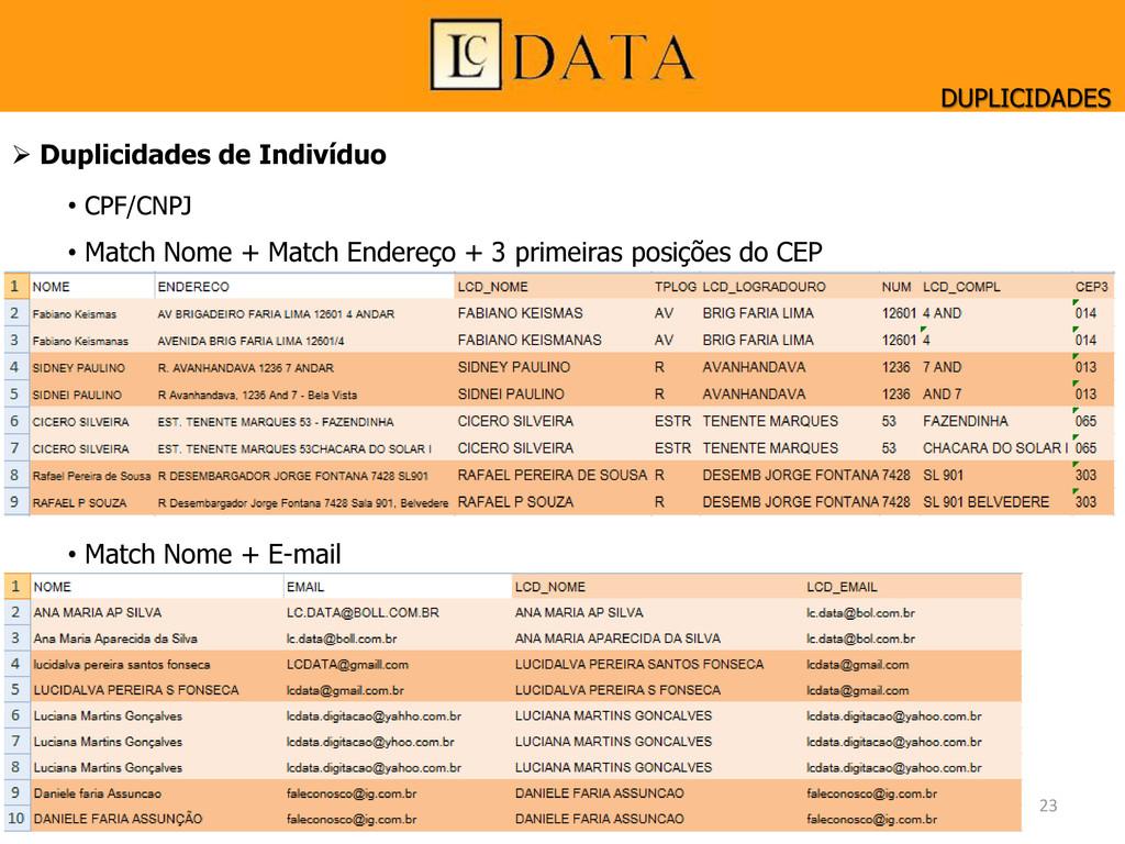  Duplicidades de Indivíduo • CPF/CNPJ • Match ...