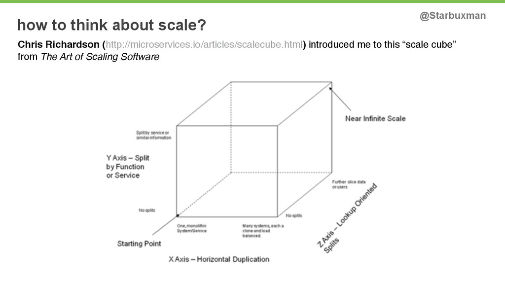 how to think about scale? @Starbuxman Chris Ric...