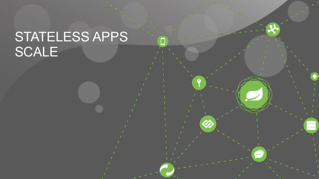 STATELESS APPS SCALE