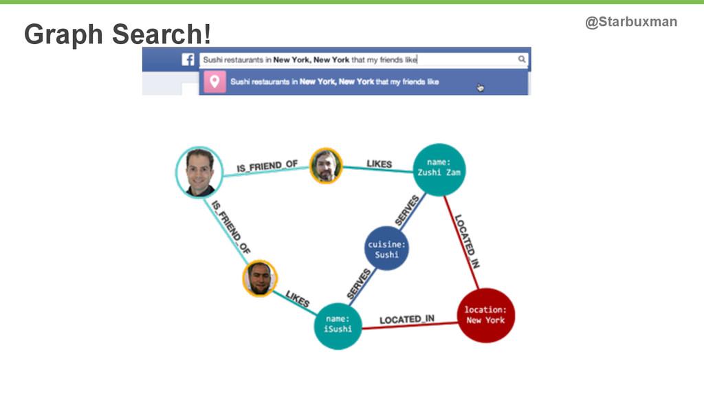 Graph Search! @Starbuxman