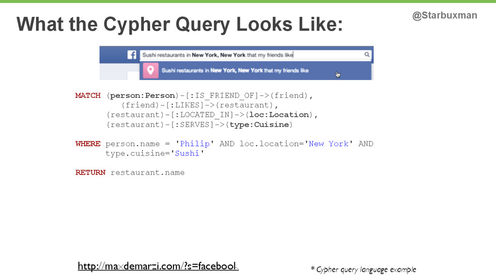 What the Cypher Query Looks Like: @Starbuxman M...