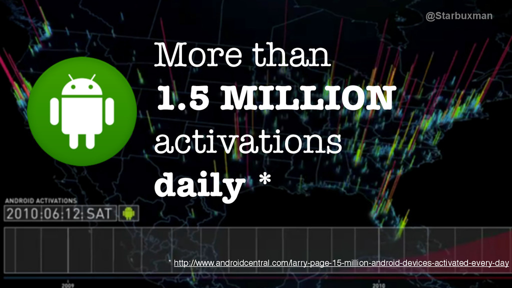 mobile More than  1.5 MILLION activations dail...