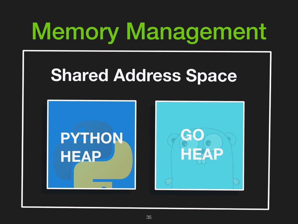 Memory Management 35