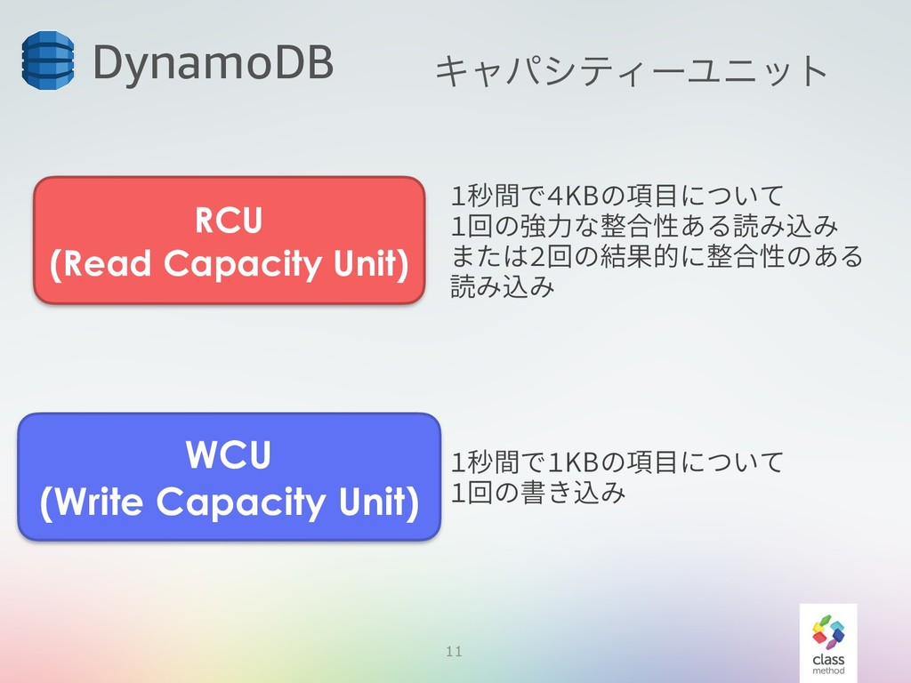 11 DynamoDB ΩϟύγςΟʔϢχοτ WCU (Write Capacity Uni...