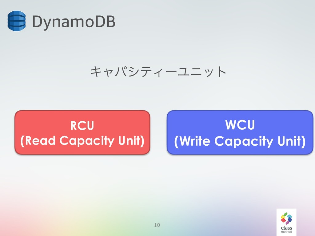 10 DynamoDB ΩϟύγςΟʔϢχοτ WCU (Write Capacity Uni...