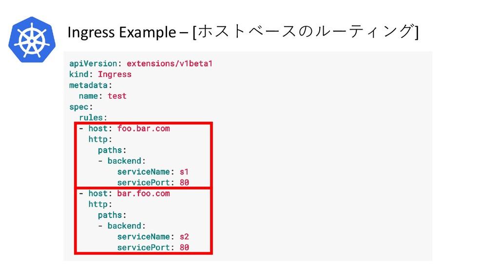 Ingress Example – [ホストベースのルーティング]
