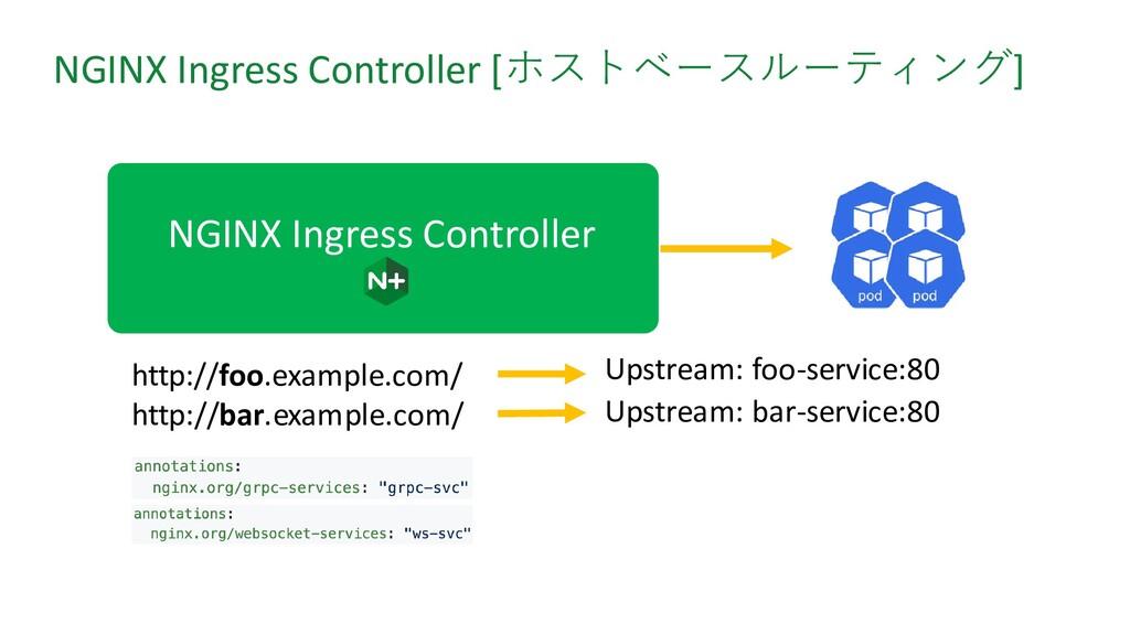 NGINX Ingress Controller [ホストベースルーティング] http://...