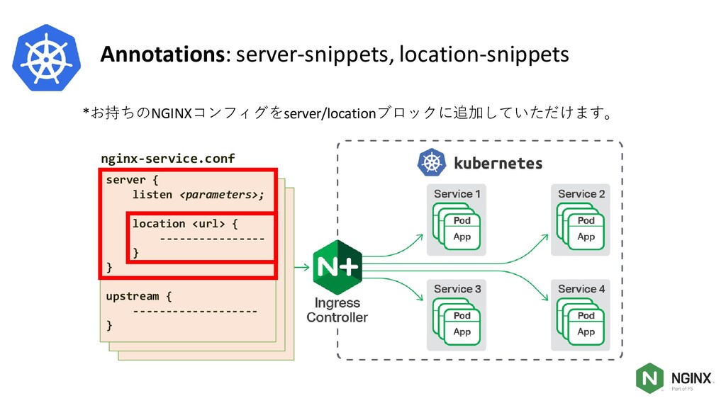 Route Resource *お持ちのNGINXコンフィグをserver/locationブ...