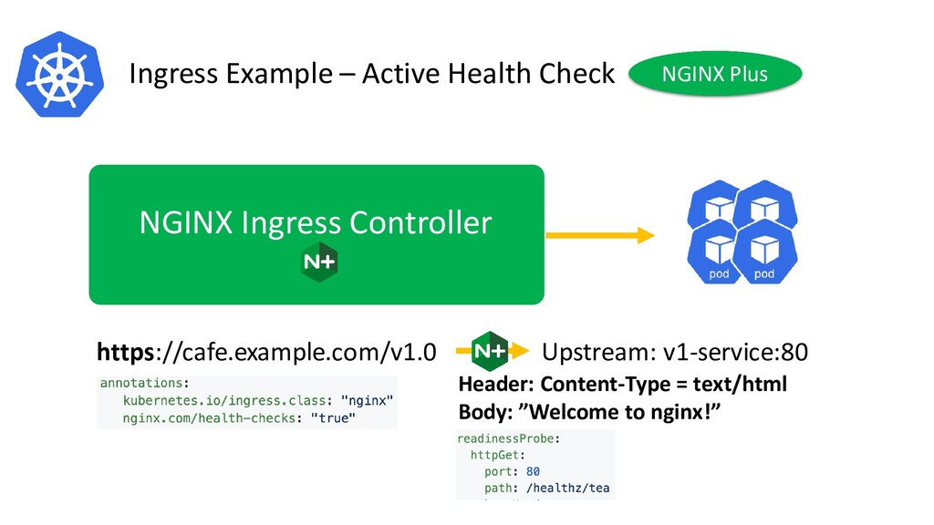 Ingress Example – Active Health Check NGINX Ing...