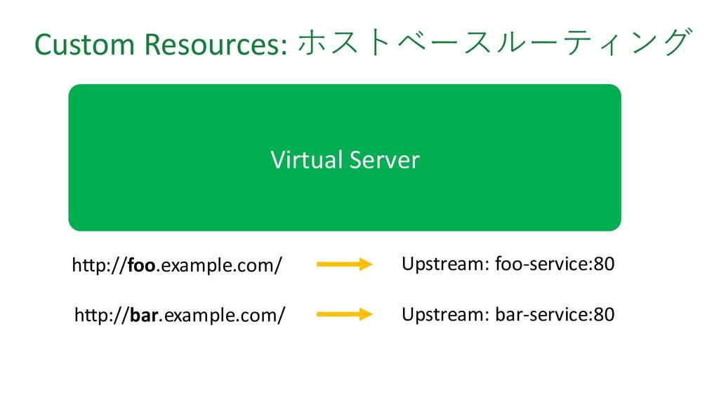 Custom Resources: ホストベースルーティング http://foo.examp...