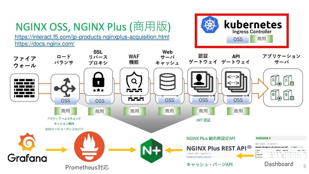 NGINX OSS, NGINX Plus (商用版) WAF 機能 Web サーバ キャッシ...
