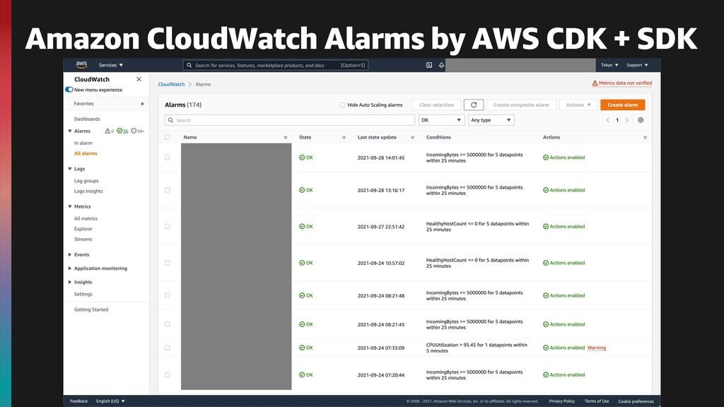 Amazon CloudWatch Alarms by AWS CDK + SDK
