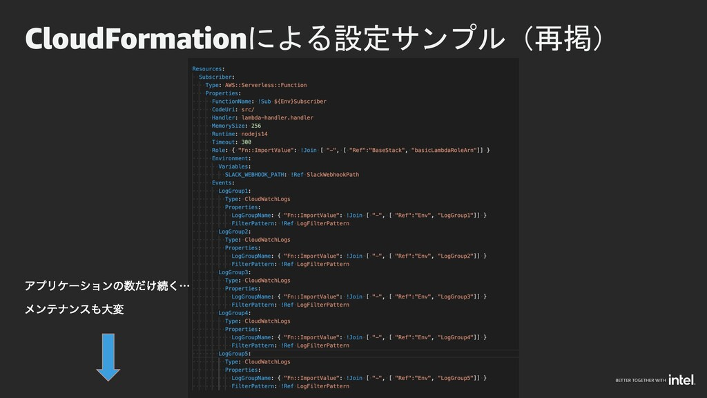 CloudFormationによる設定サンプル(再掲)