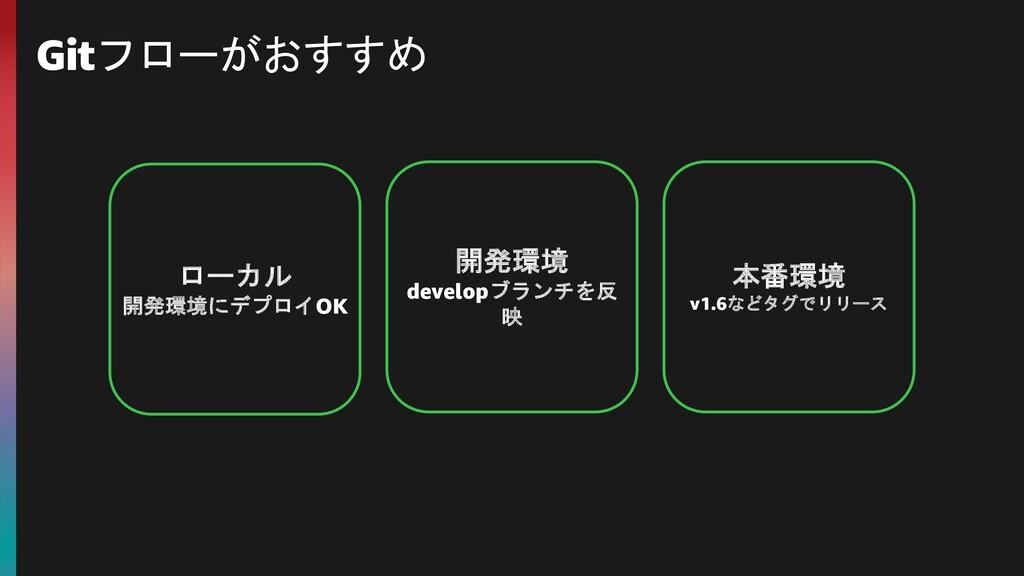 Gitフローがおすすめ ローカル 開発環境にデプロイOK 開発環境 developブランチを反...